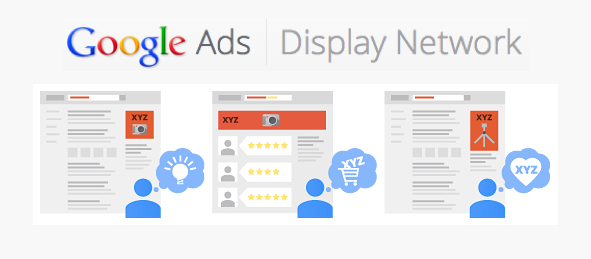 Google-Ads-Display-Network