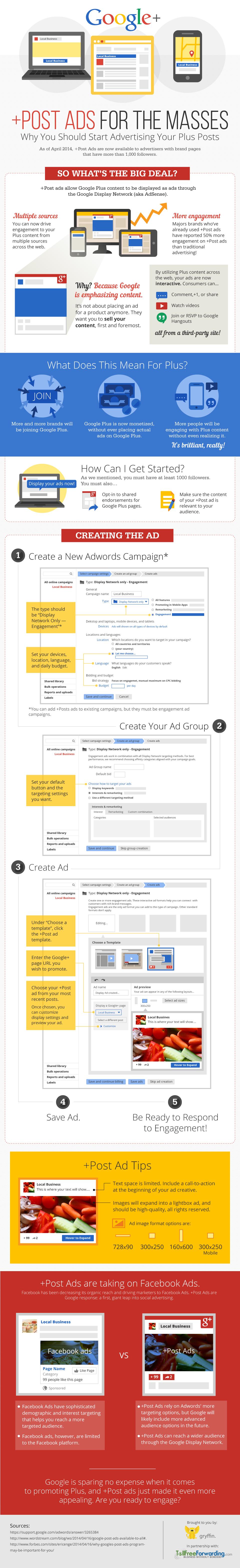 Google PostAds1