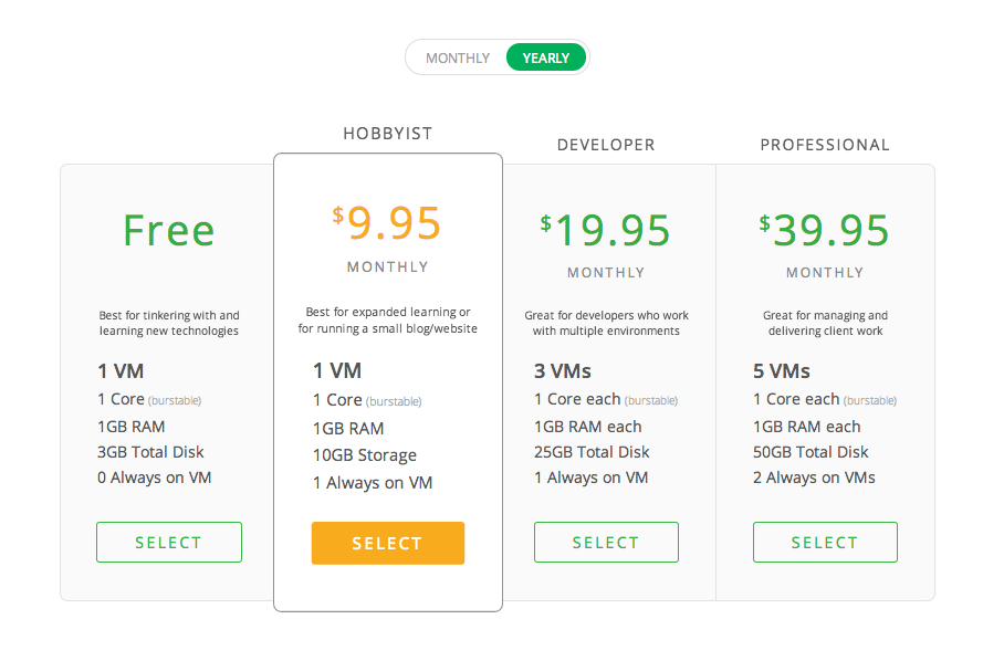 best designed pricing page