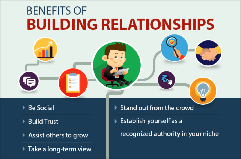 benefits-relationships