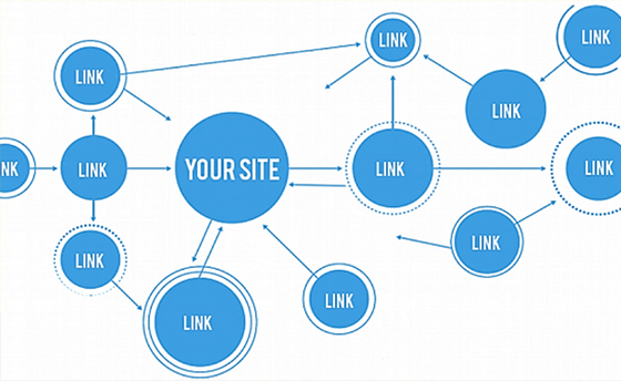 internal links on web design