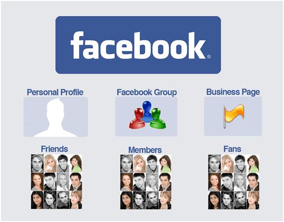 local marketing outreach facebook