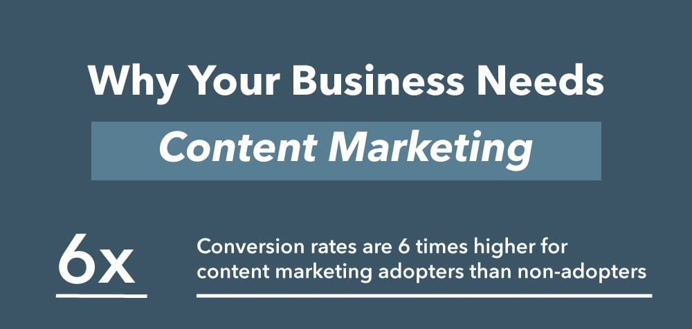 Benefits of content marketing for ecommerce - improved conversion rates